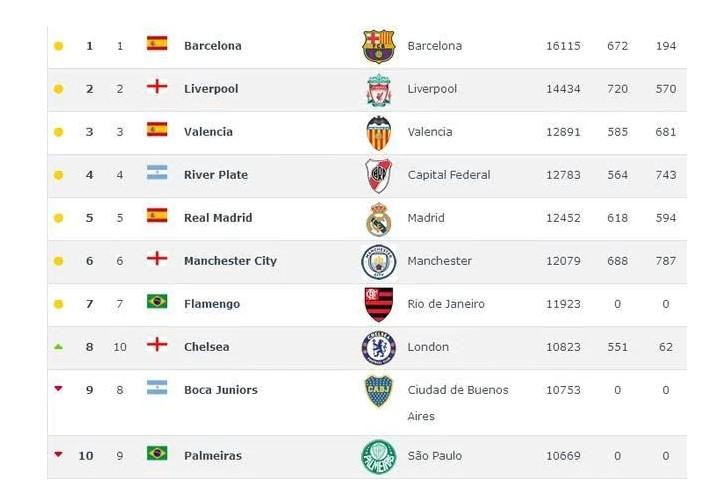 国际足球数据统计网站