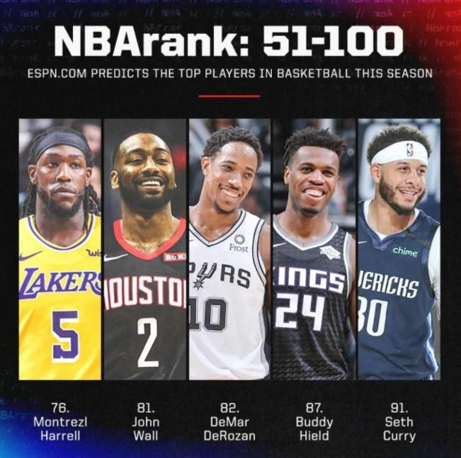 2019-20赛季